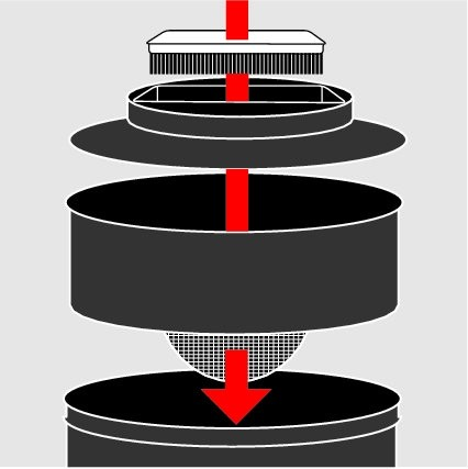 Пылесосы для золы AD 3 Premium: Система фильтрации с плоским складчатым фильтром и металлическим фильтром для грубых частиц грязи