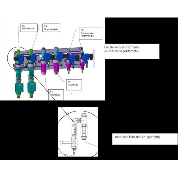 Расширение ручной системы защиты от замерзания на контуры высокого давления / мойки днища